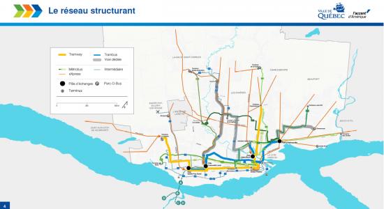 Un réseau de transport moderne - Céline Fabriès